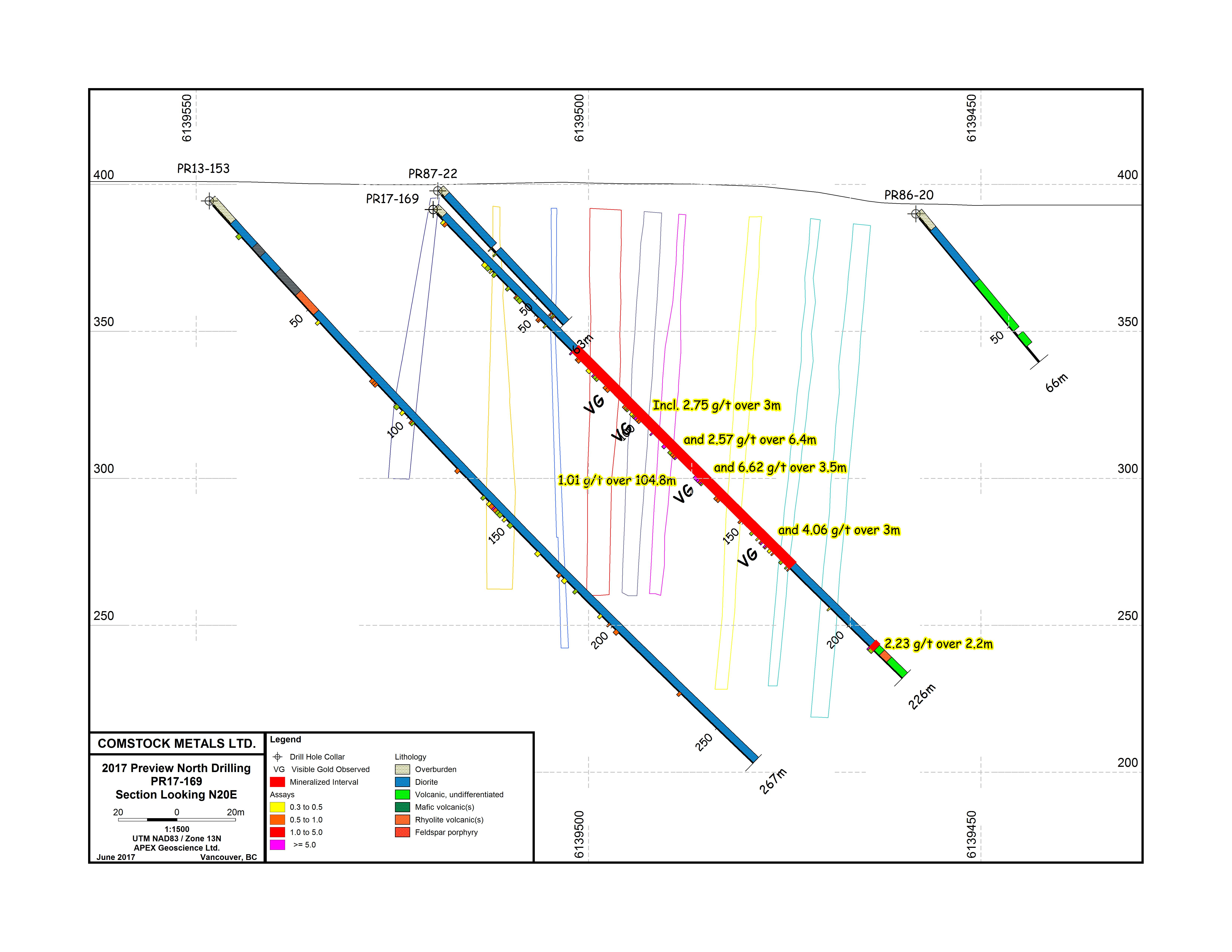 Comstock Drills 1048 M At 101 G T Gold Preview Sw Saskatchewan Golden Venture Folding Diagrams Multiple Zones Of Quartz Carbonate Veins Were Intersected Throughout The Hole Within Sheared Diorite Host Rocks Most Vein Are Associated With
